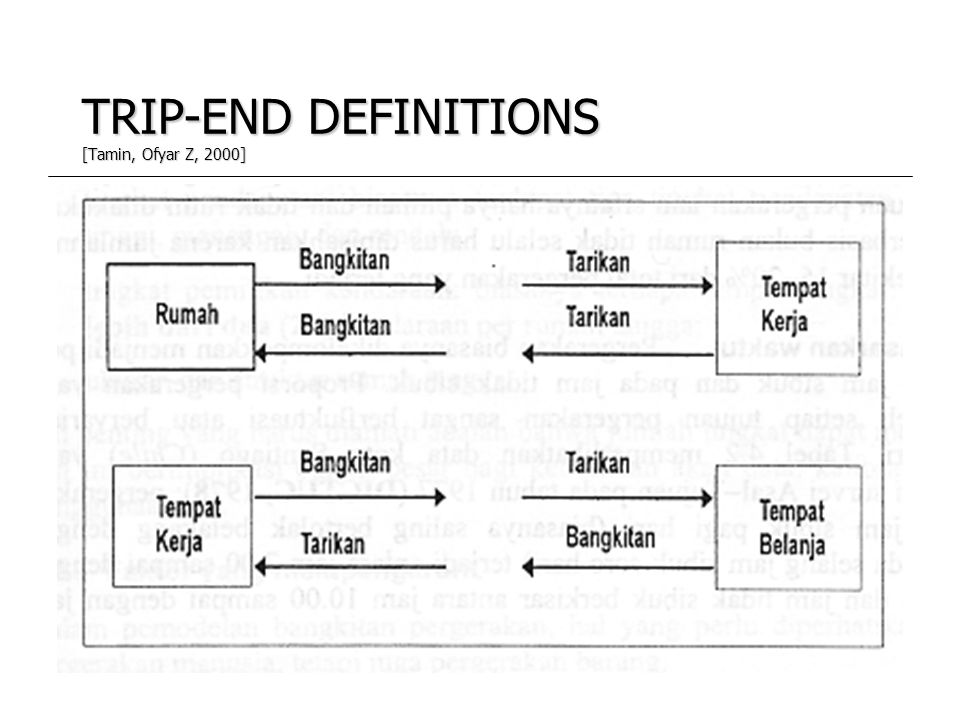 TRIP-END DEFINITIONS [Tamin, Ofyar Z, 2000]